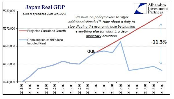 ABOOK Aug 2015 Japan Real HH less IR Gap