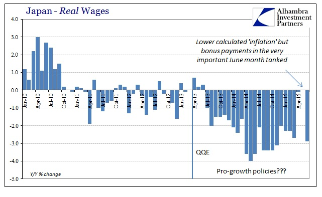 ABOOK Aug 2015 Japan Real Wages
