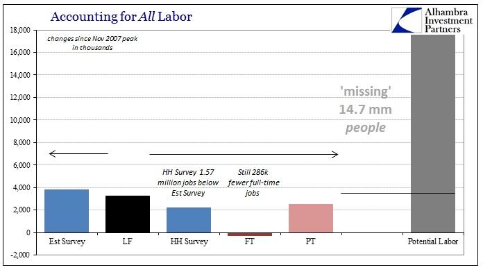 ABOOK Aug 2015 Payrolls Labor