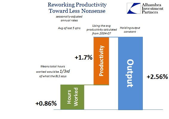 ABOOK Aug 2015 Productivity Last 6 Logical