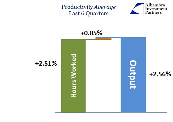 ABOOK Aug 2015 Productivity Last 6