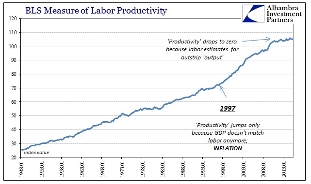ABOOK Aug 2015 Productivity Longer