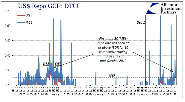 ABOOK Aug 2015 Run Repo GC QE Comp