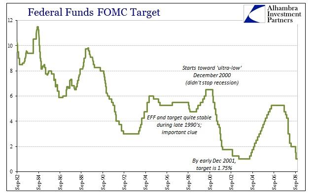 ABOOK Sept 2015 Bernankes Trend EFF