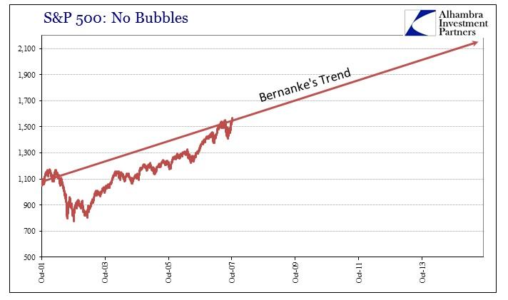 ABOOK Sept 2015 Bernankes Trend