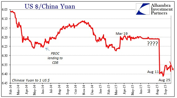 ABOOK Sept 2015 China Again CNY