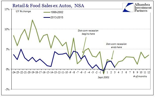 ABOOK Sept 2015 Retail Sales Comps dot-com Track