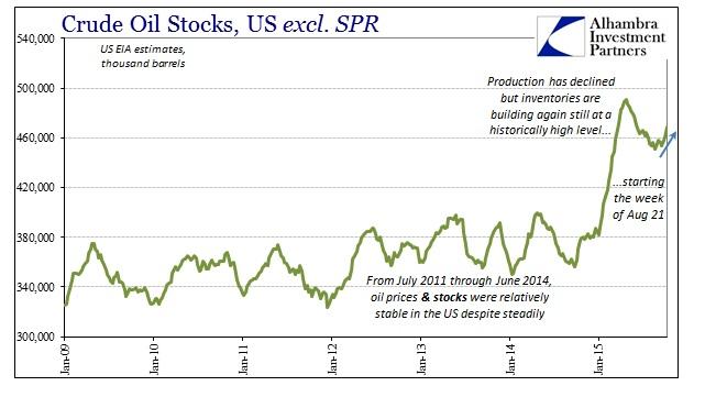ABOOK Oct 2015 Oil Stocks Grn