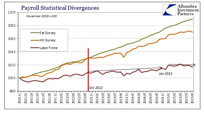 ABOOK Oct 2015 Payrolls Indices Nov 2010