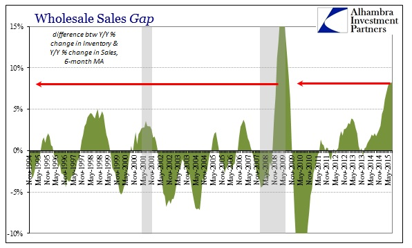 ABOOK Oct 2015 Wholesale Gap