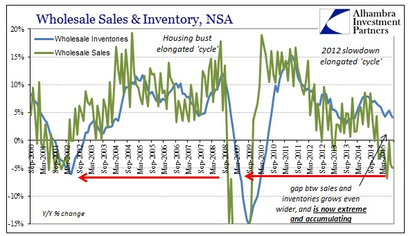 ABOOK Oct 2015 Wholesale Sales Inv NSA