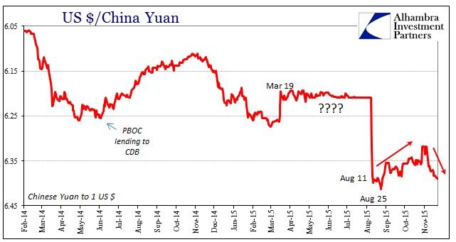 ABOOK Nov 2015 China Dollar RMB