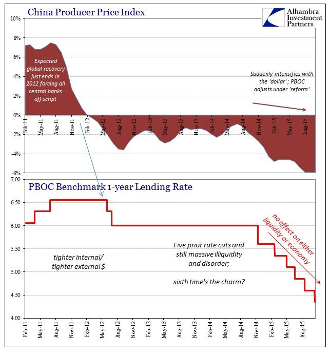 ABOOK Nov 2015 China PPI Stimulus