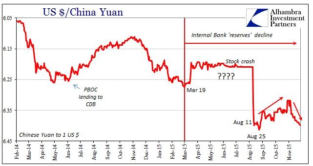 ABOOK Nov 2015 China Stocks CNYUSD