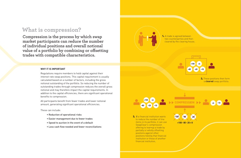ABOOK Nov 2015 Core Greenspan Compression