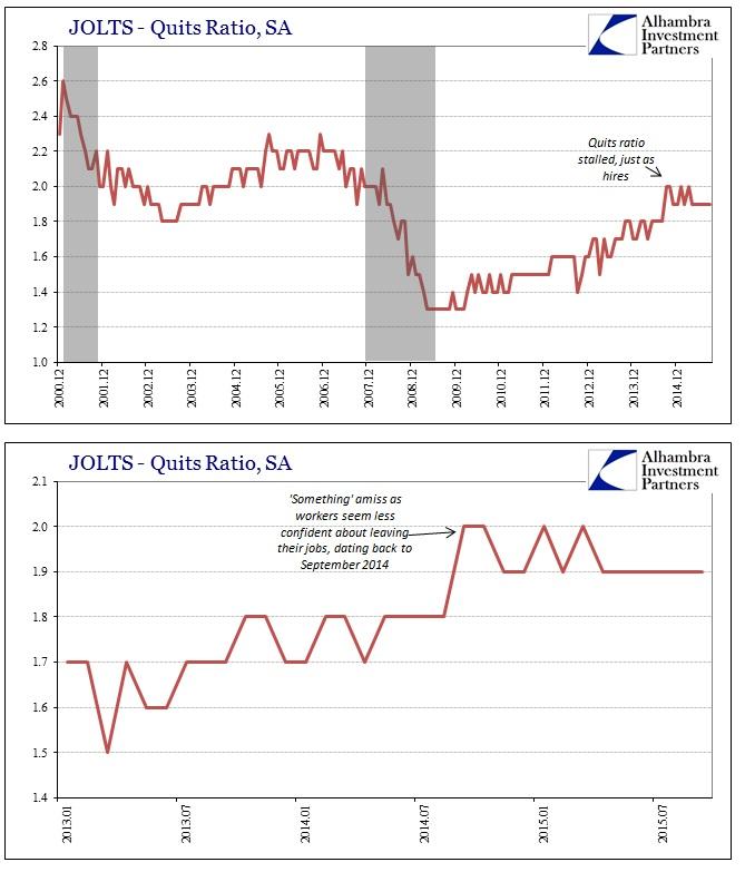 ABOOK Nov 2015 JOLTS Quits Ratio