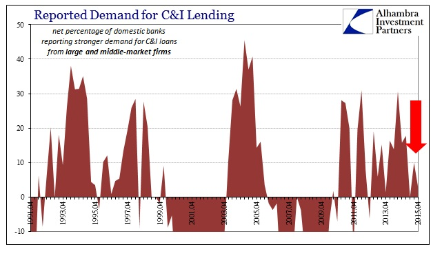 ABOOK Nov 2015 Junk Issuance Large MidMark CI