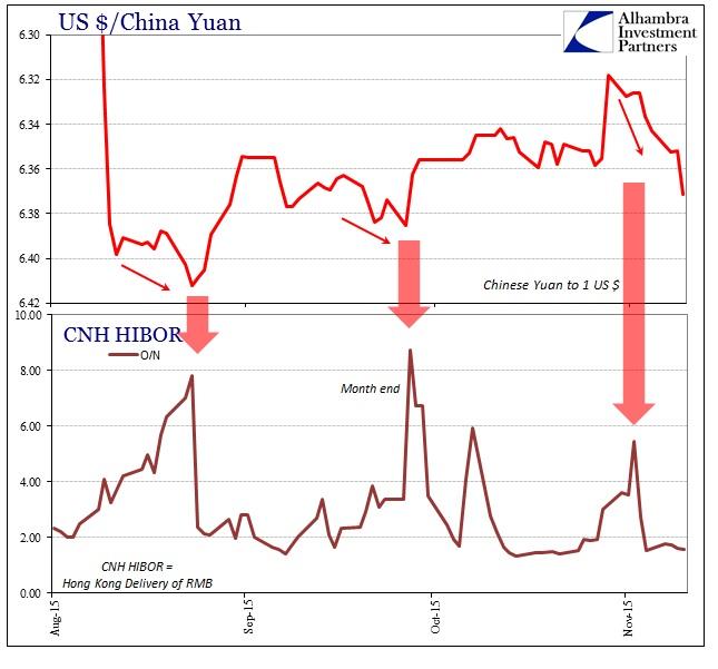 ABOOK Nov 2015 More Dollar CNY CNH