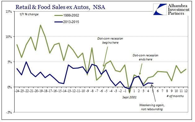 ABOOK Nov 2015 Retail Sales dot com
