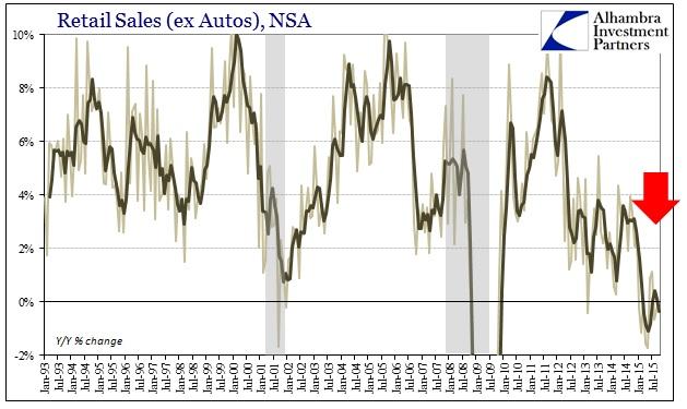 ABOOK Nov 2015 Retail Sales ex Autos