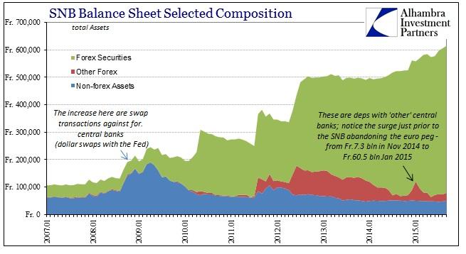 ABOOK Nov 2015 Swiss Assets CB Deps