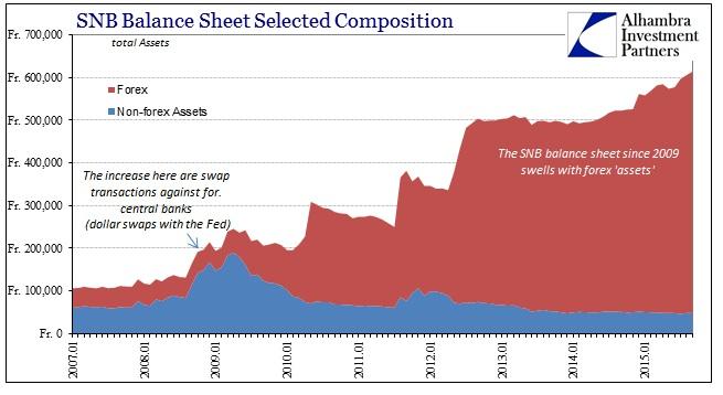 ABOOK Nov 2015 Swiss Assets Forex