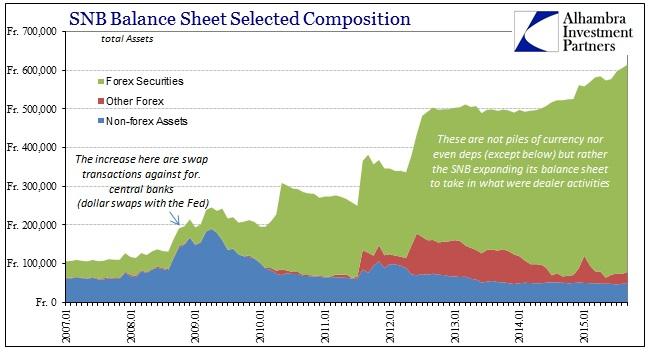 ABOOK Nov 2015 Swiss Assets Secs