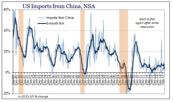 ABOOK Nov 2015 US Trade Imports China