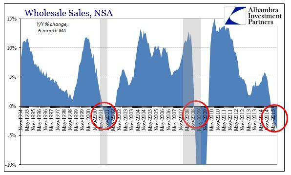 ABOOK Nov Wholesale Sales Avg