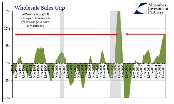 ABOOK Nov Wholesale Sales Gap