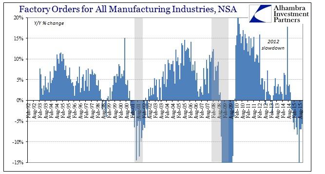 ABOOK Dec 2015 Factory Orders NSA YY
