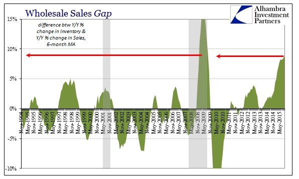 ABOOK Dec 2015 Wholesale Sales Gap 6m