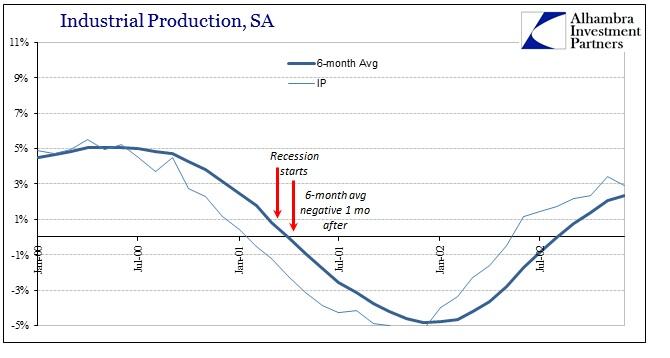 ABOOK Feb 2016 IP SA 6m 00 Recession