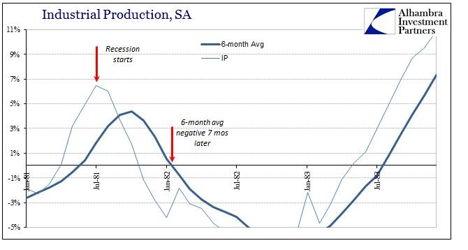 ABOOK Feb 2016 IP SA 6m 82 Recession