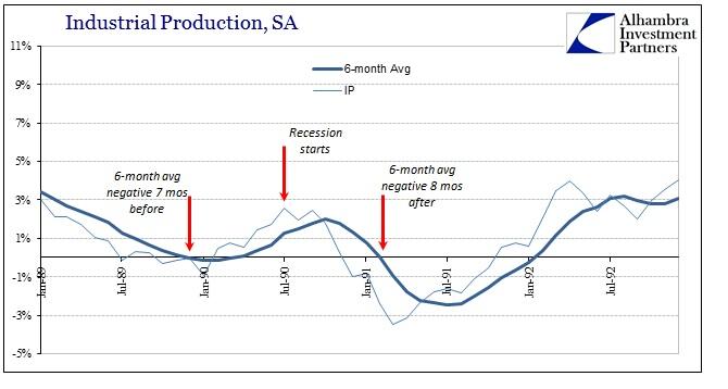 ABOOK Feb 2016 IP SA 6m 90 Recession