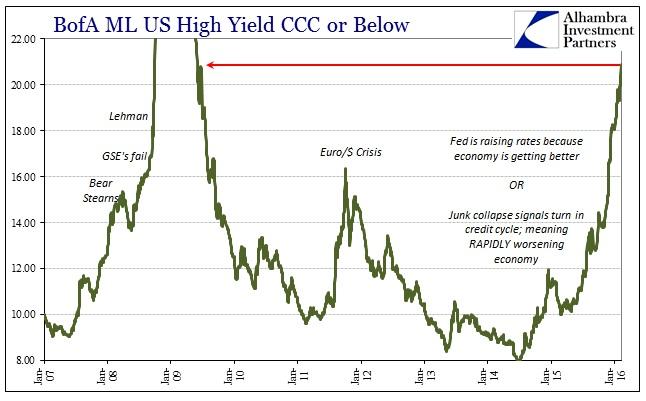 ABOOK Feb 2016 Liquidations BofAML CCC
