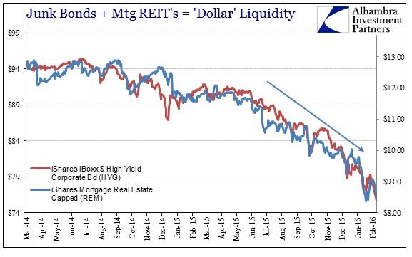 ABOOK Feb 2016 Liquidations REM