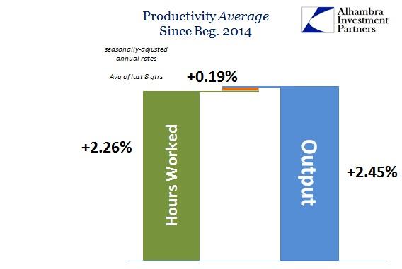 ABOOK Feb 2016 Productivity Avg Last 8