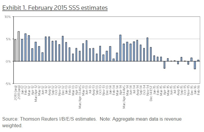 ABOOK Mar 2016 Thompson REuters SSSI