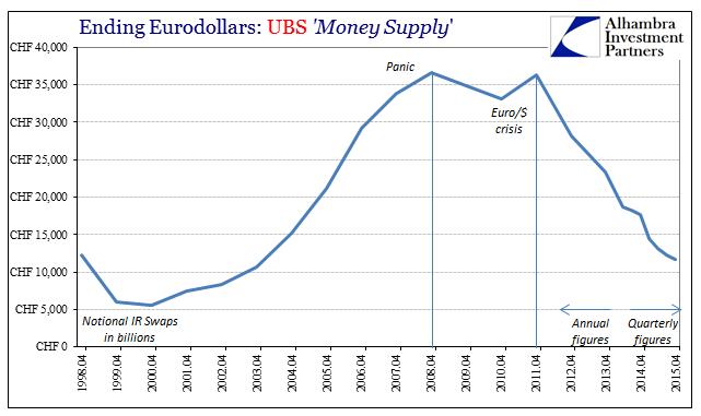 ABOOK Mar 2016 UBS IR Notional