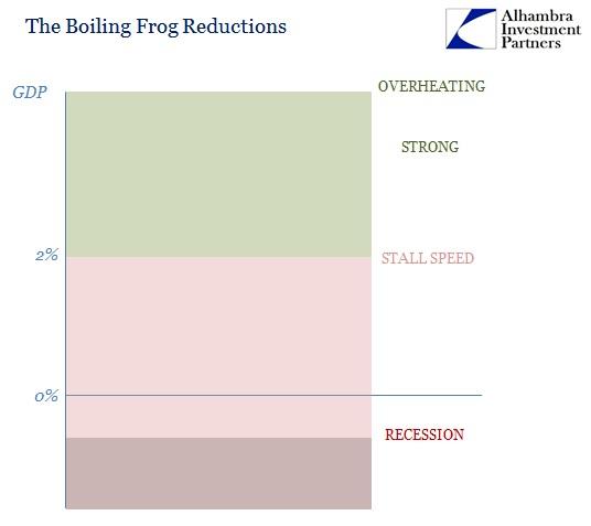 ABOOK Apr 2016 Boiling Frog Standards