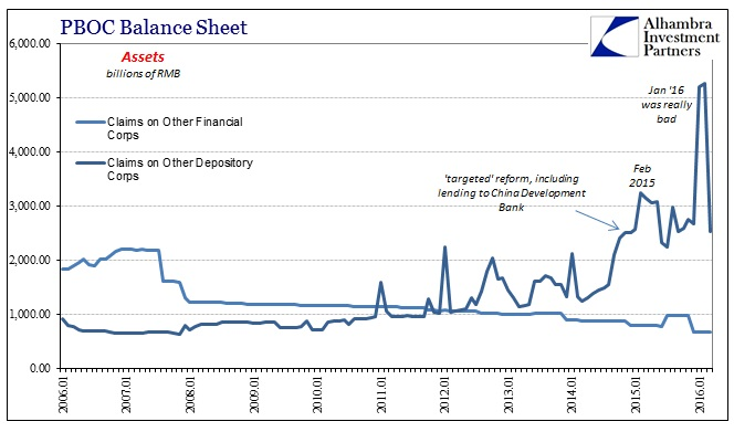 ABOOK Apr 2016 China ASF PBOC Other Assets