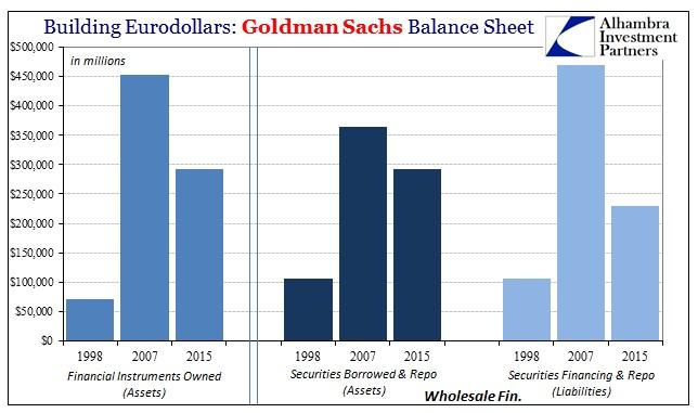 SABOOK Apr 2016 Goldman Sachs Wholesale