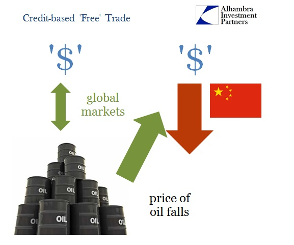 ABOOK May 2016 Free Trade Oil2