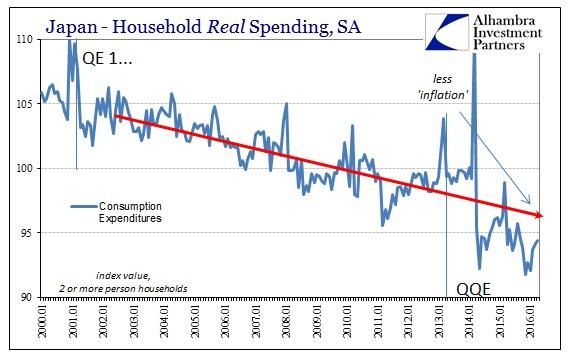 ABOOK May 2016 Japan Mess HH Spending Longer