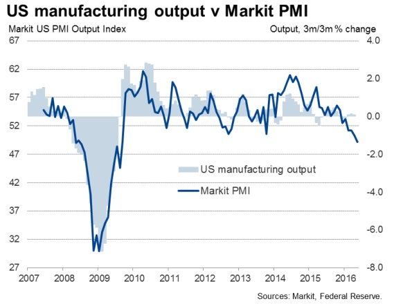 ABOOK May 2016 Markit Output