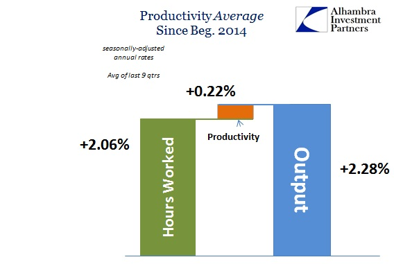 SABOOK May 2016 Productivity 9 qts Corrected
