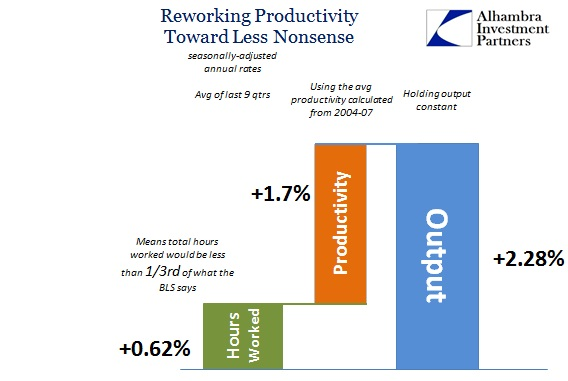 SABOOK May 2016 Productivity Last 9 qtrs 2000s Avg Prod