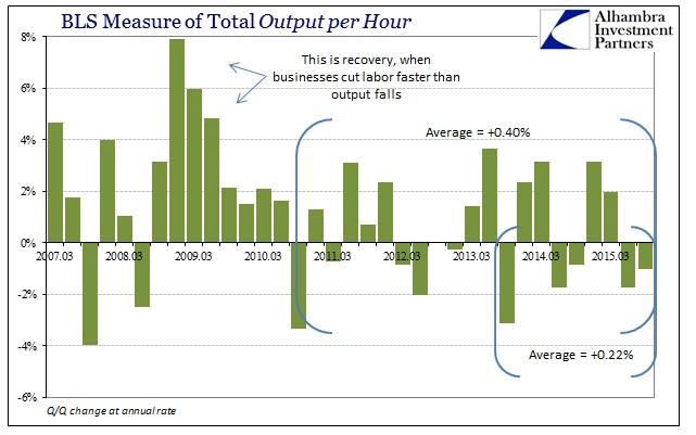 SABOOK May 2016 Productivity Longer