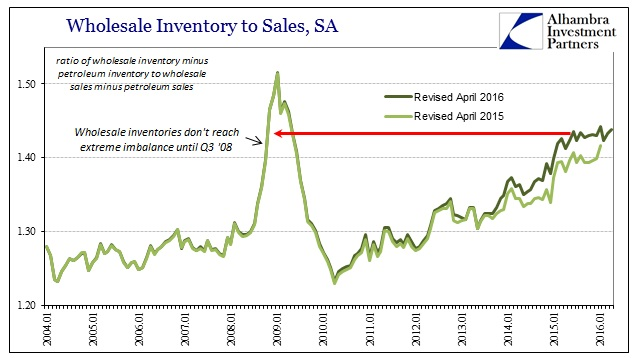 ABOOK June 2016 Inventory Wholesale Revisions